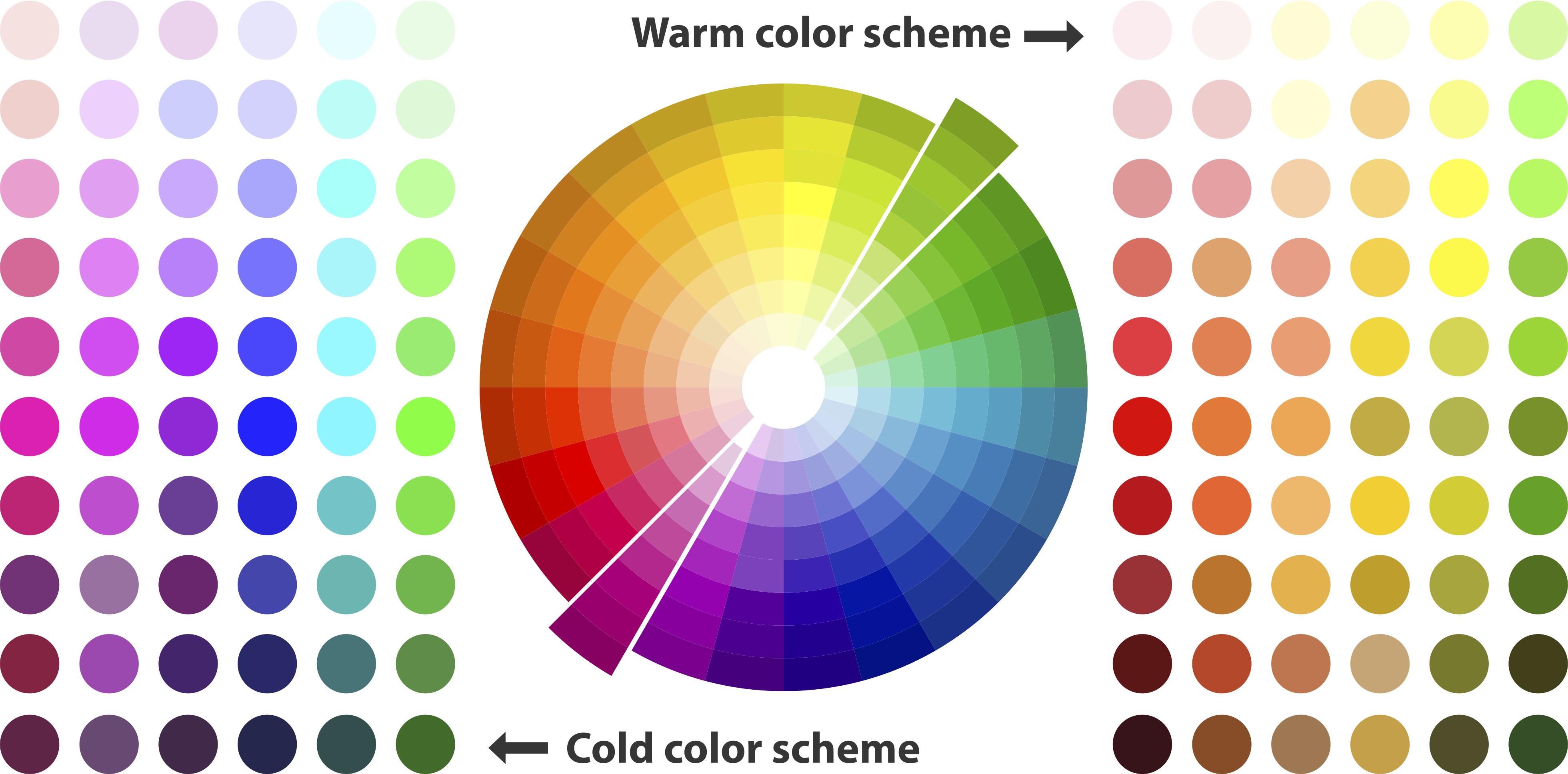 which colours suit me best